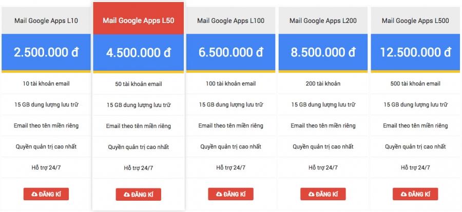 Bảng giá dịch vụ email google doanh nghiệp theo tên miền