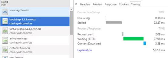 TTFB được thể hiện bằng thanh chờ màu xanh lục trong Chrome Dev Tools